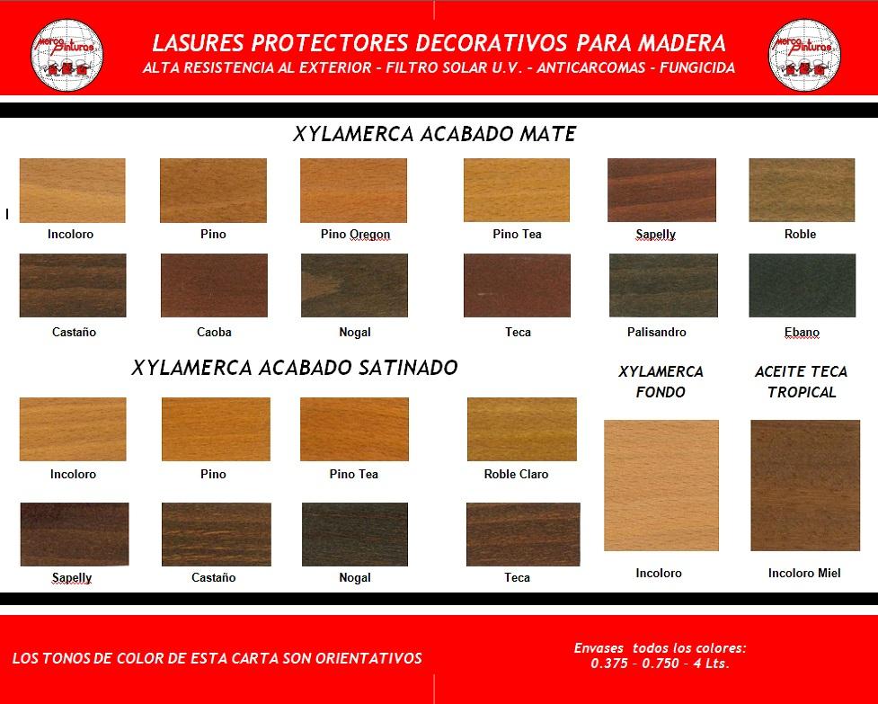 Aceite de teka para todo tipo de maderas no barnizadas for Se puede pintar encima del barniz
